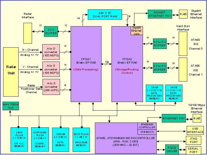 Talkin tom free sony ercsson sato ercoa boat kansas  : erc from www.janelleetaylor.com size 724 x 544 jpeg 73kB